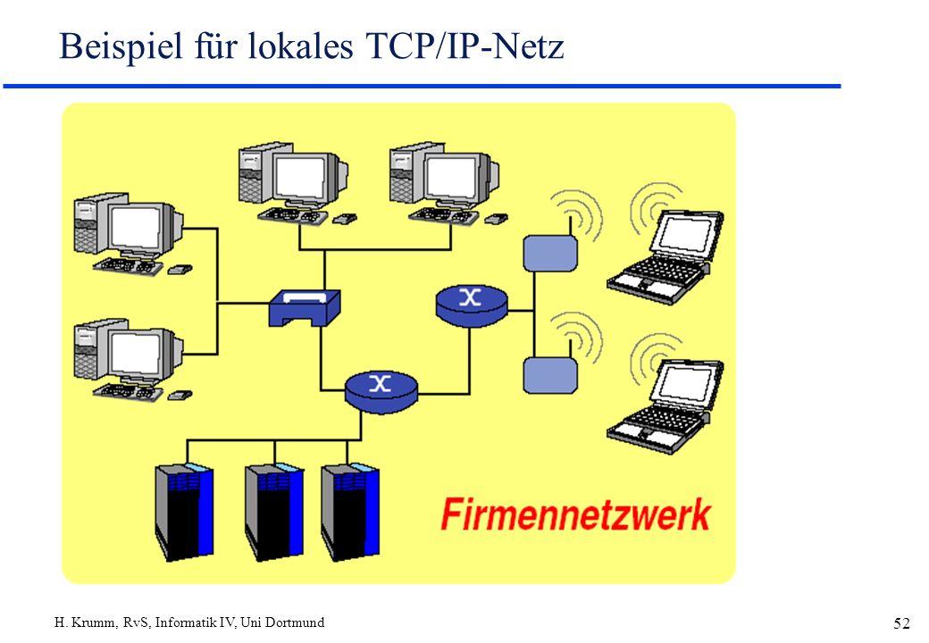 Beispiel für lokales TCP/IP-Netz