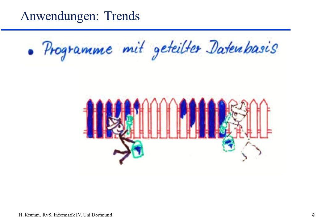 Anwendungen: Trends