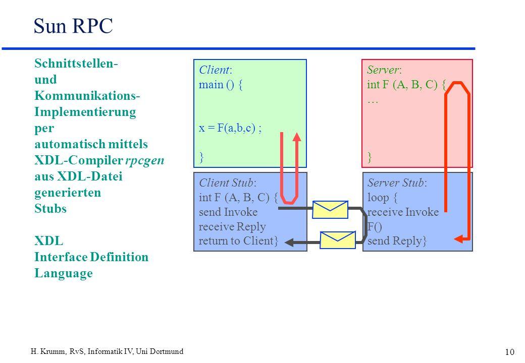 Sun RPC Schnittstellen- und Kommunikations- Implementierung per