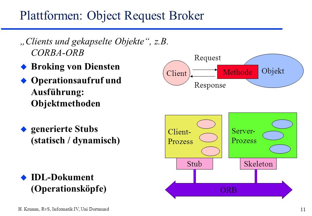 Plattformen: Object Request Broker