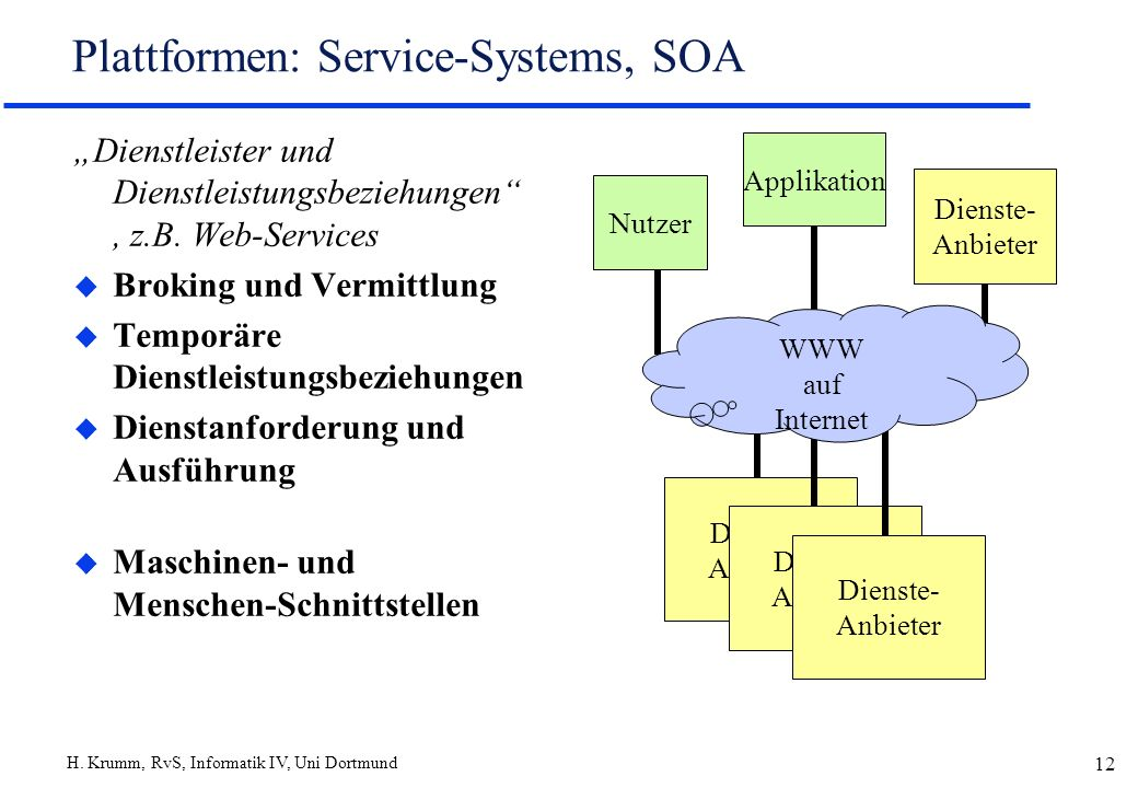 Plattformen: Service-Systems, SOA