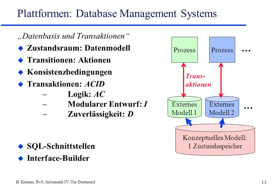 Plattformen: Database Management Systems