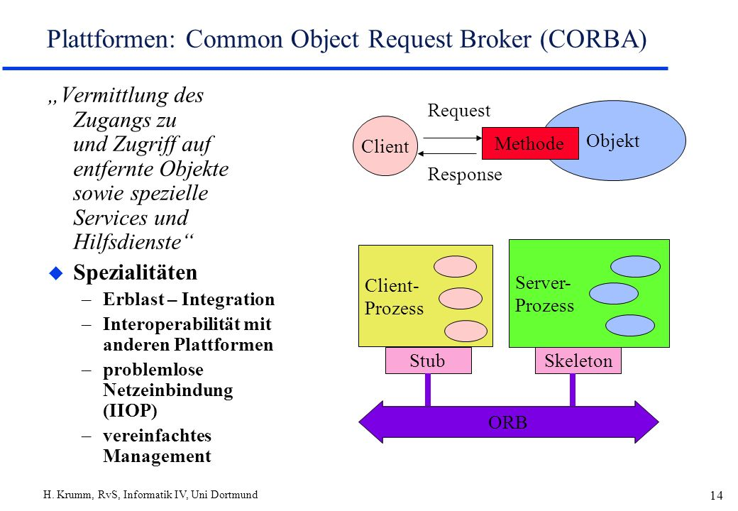 Plattformen: Common Object Request Broker (CORBA)