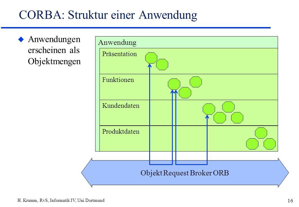 CORBA: Struktur einer Anwendung
