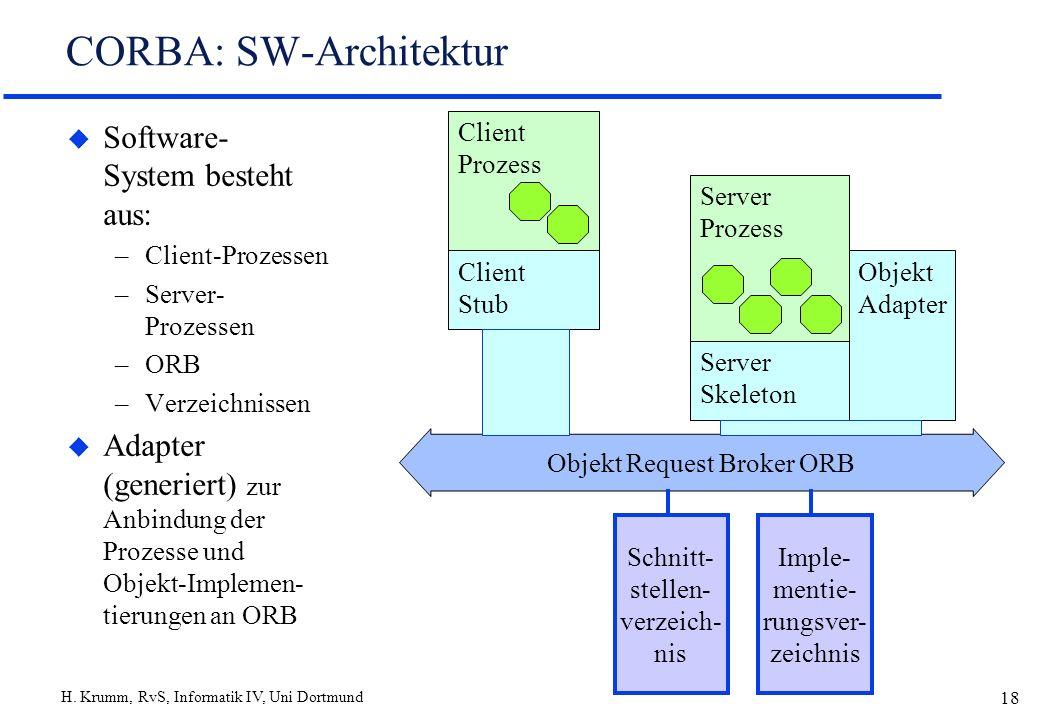 CORBA: SW-Architektur