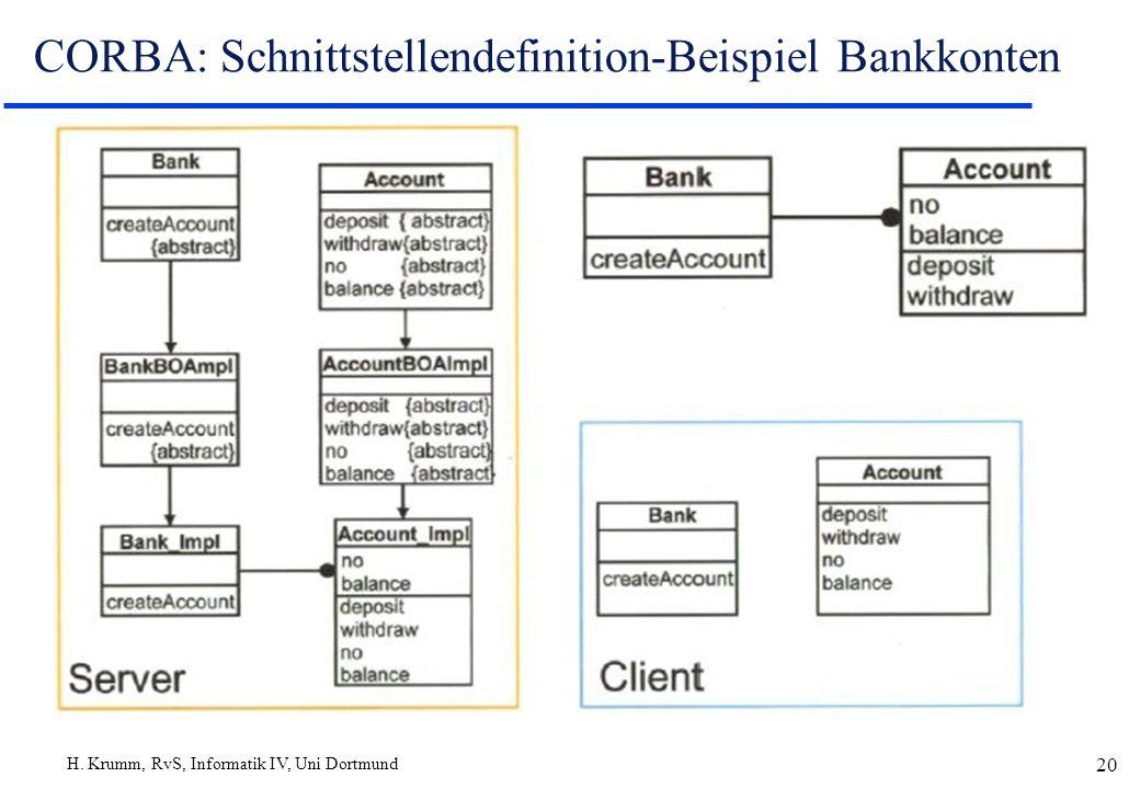 CORBA: Schnittstellendefinition-Beispiel Bankkonten