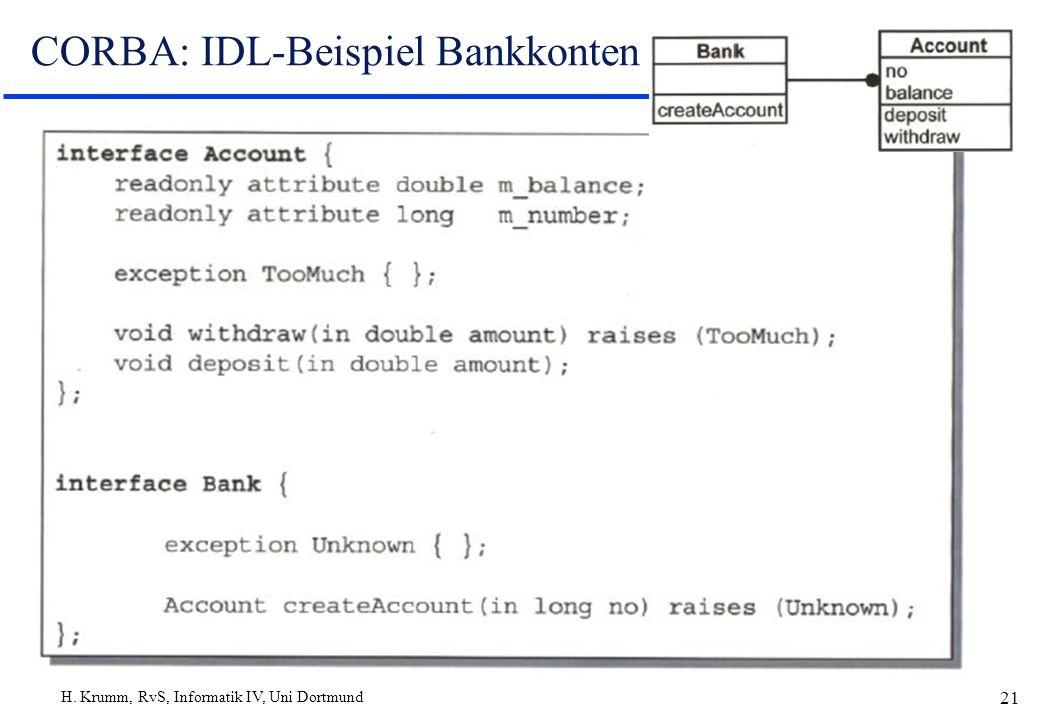CORBA: IDL-Beispiel Bankkonten