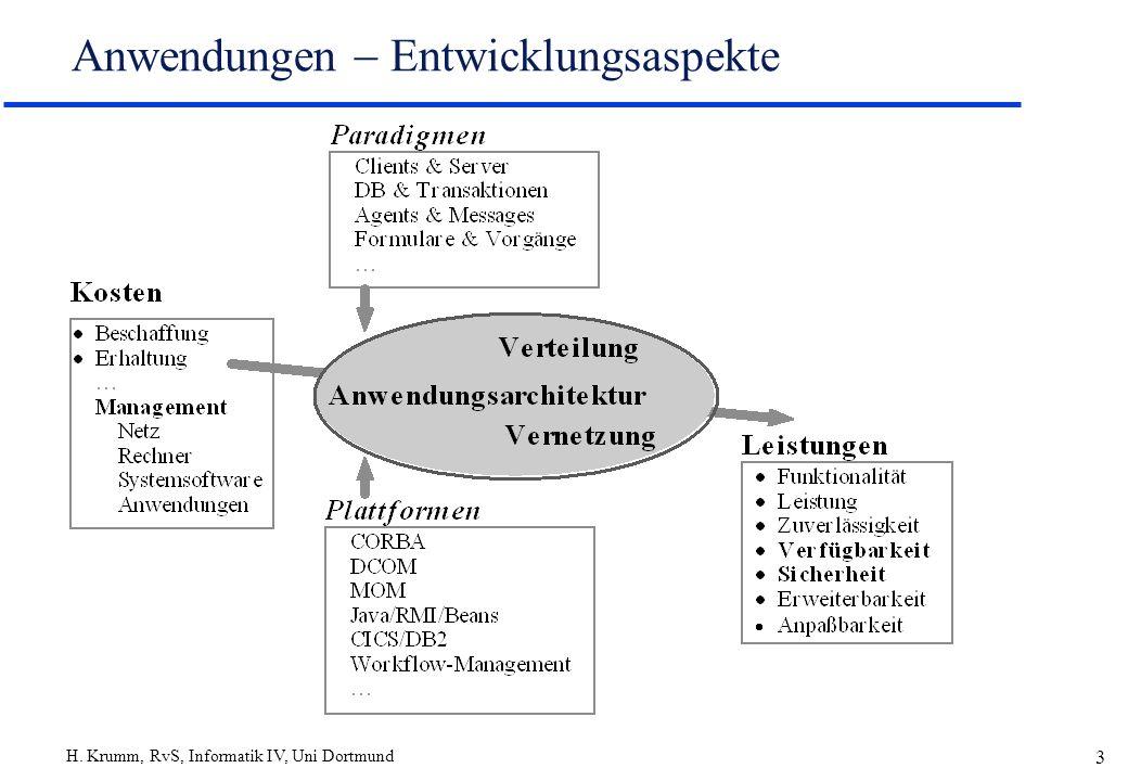 Anwendungen  Entwicklungsaspekte
