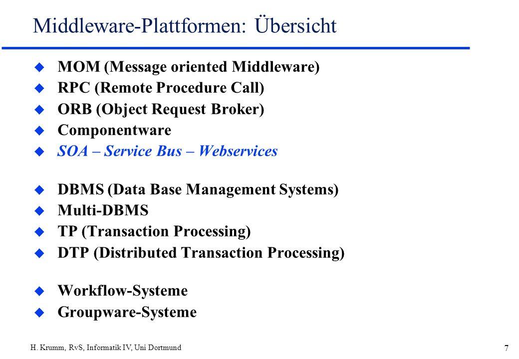 Middleware-Plattformen: Übersicht