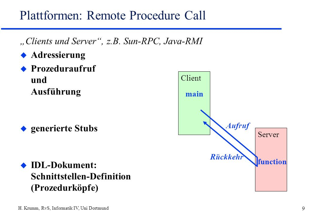 Plattformen: Remote Procedure Call