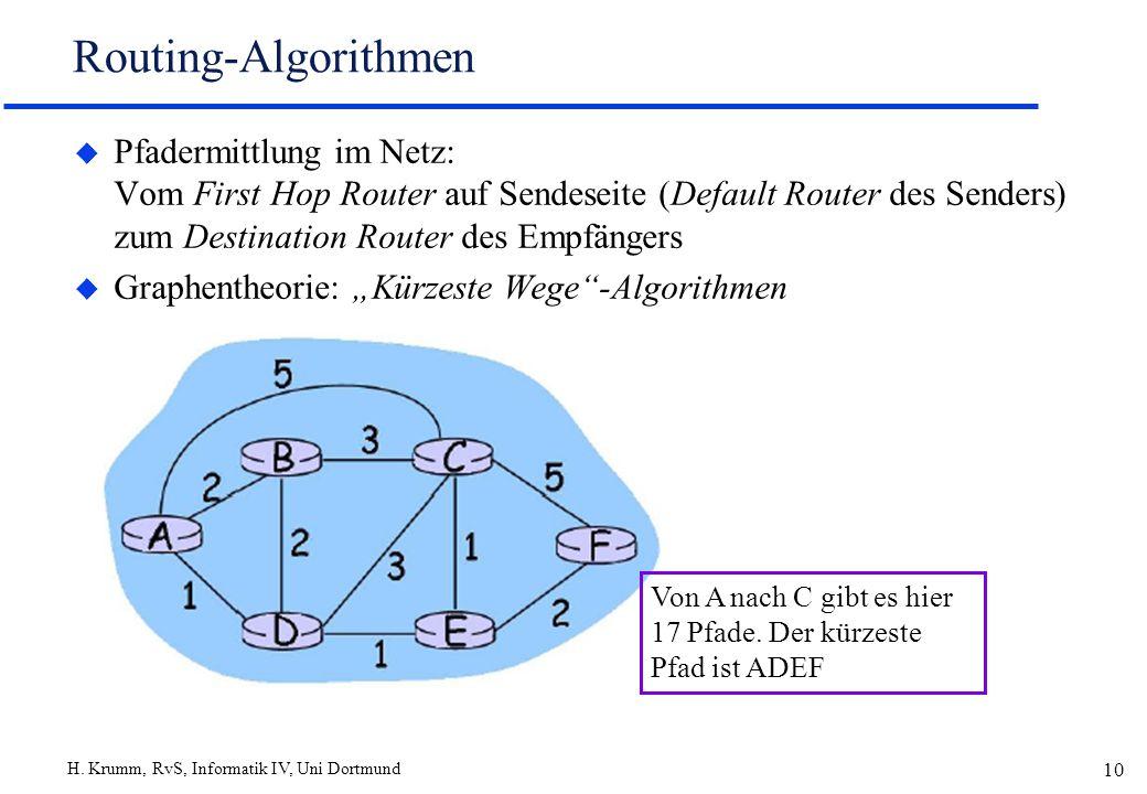 Routing-Algorithmen Pfadermittlung im Netz: Vom First Hop Router auf Sendeseite (Default Router des Senders) zum Destination Router des Empfängers.