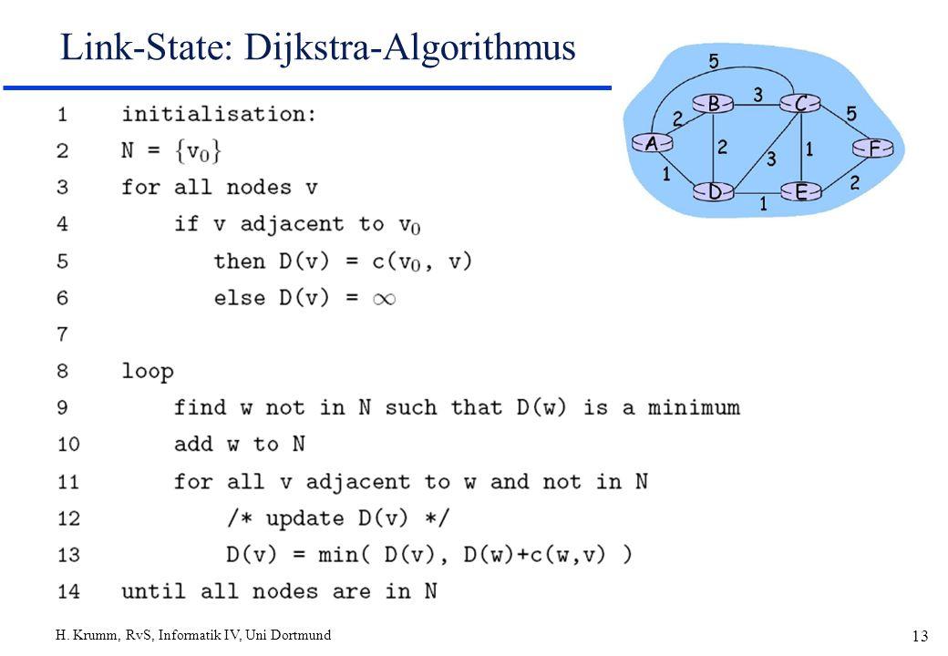 Link-State: Dijkstra-Algorithmus