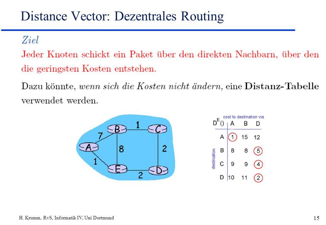 Distance Vector: Dezentrales Routing
