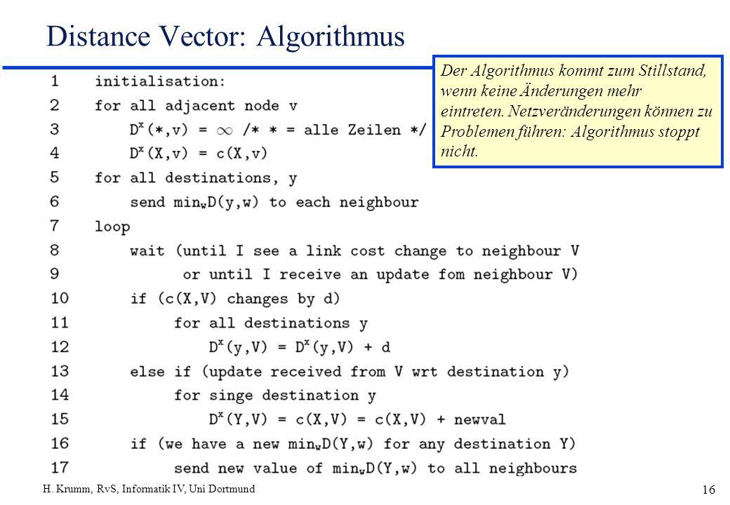 Distance Vector: Algorithmus