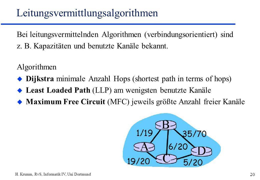 Leitungsvermittlungsalgorithmen
