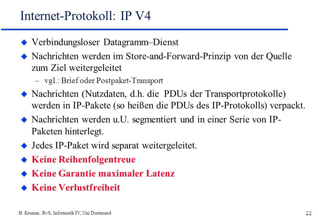 Internet-Protokoll: IP V4