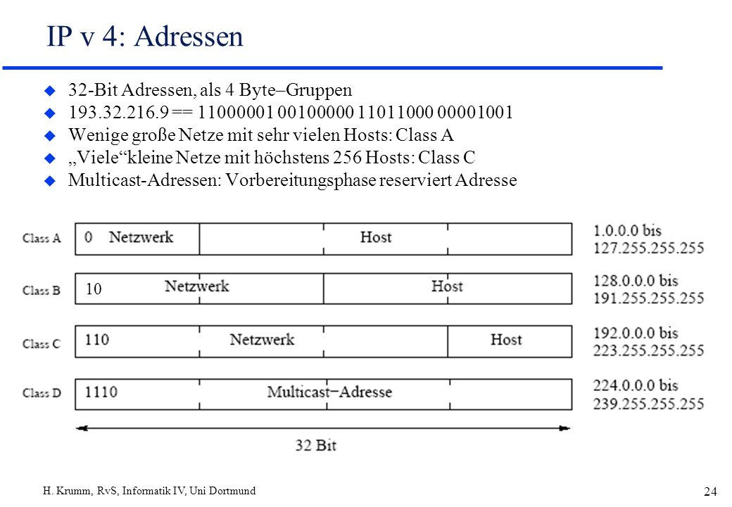 IP v 4: Adressen 32-Bit Adressen, als 4 Byte–Gruppen