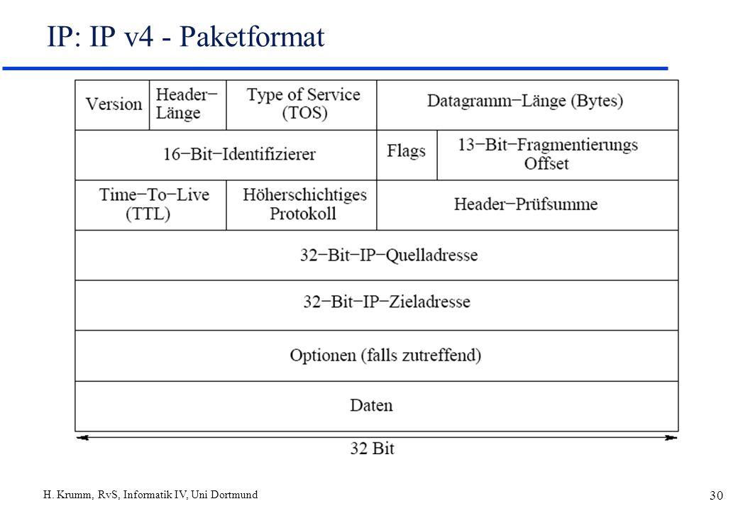 IP: IP v4 - Paketformat