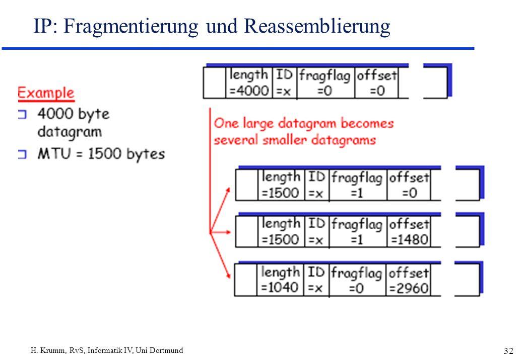 IP: Fragmentierung und Reassemblierung