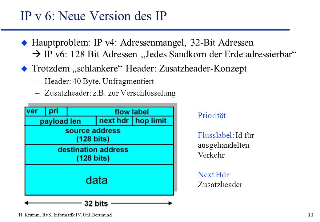 IP v 6: Neue Version des IP