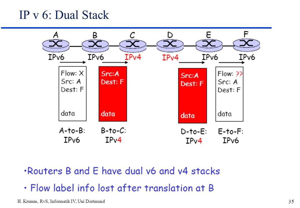 IP v 6: Dual Stack