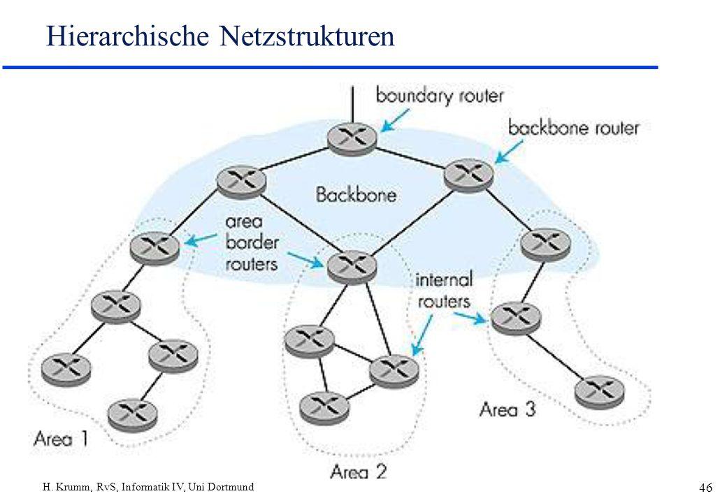 Hierarchische Netzstrukturen