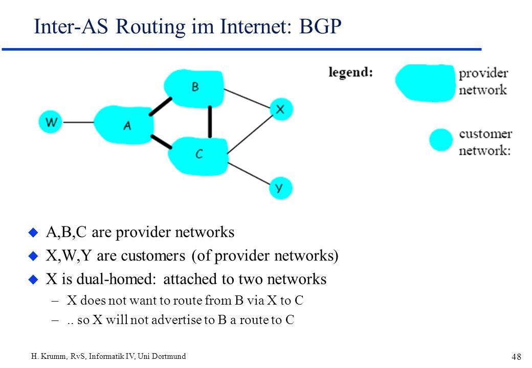 Inter-AS Routing im Internet: BGP