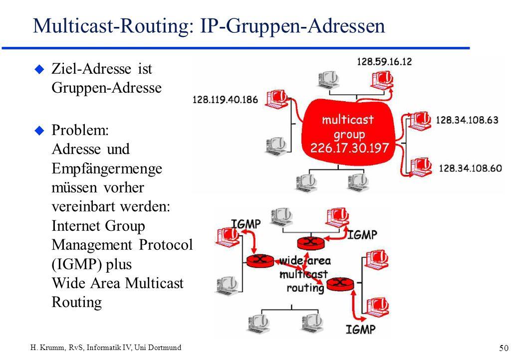Multicast-Routing: IP-Gruppen-Adressen