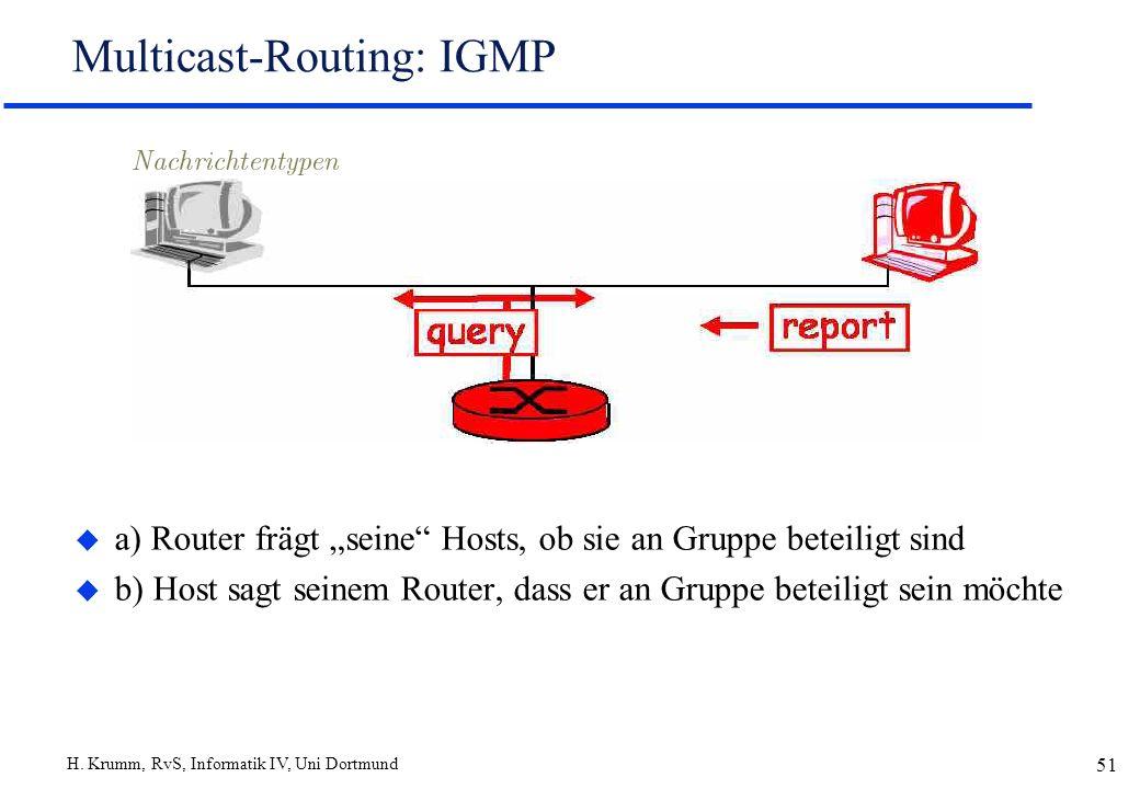 Multicast-Routing: IGMP