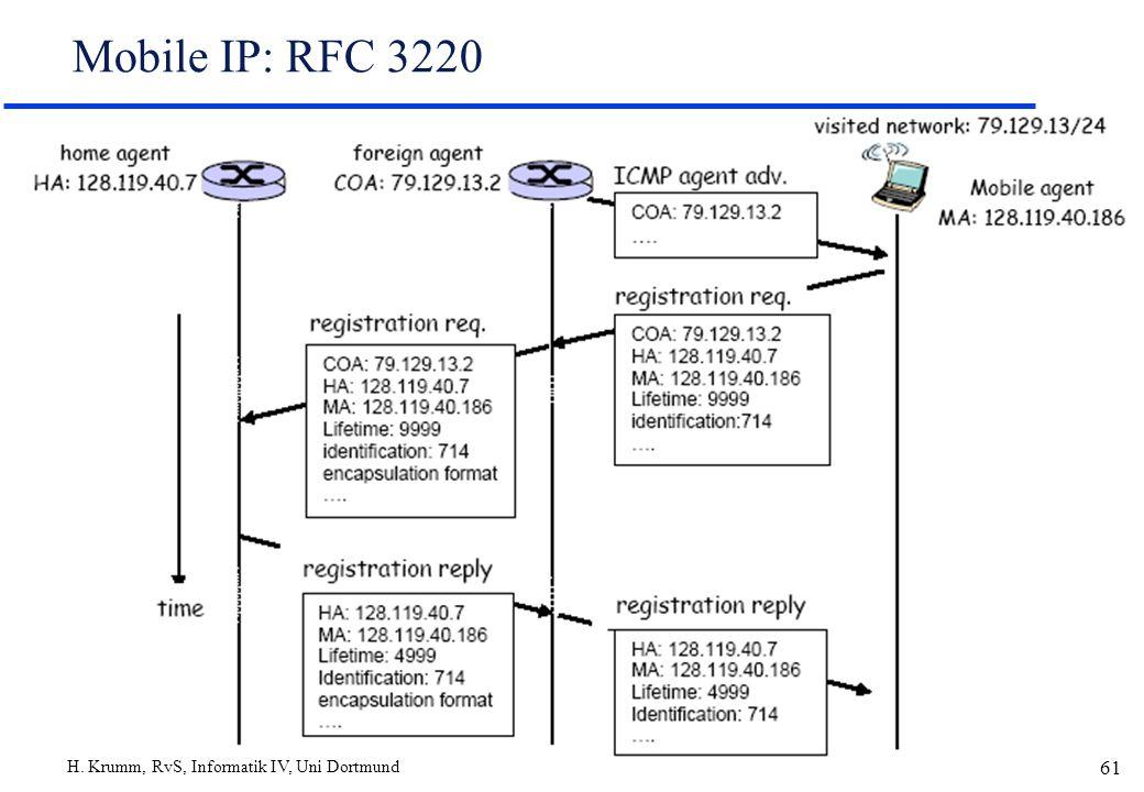 Mobile IP: RFC 3220