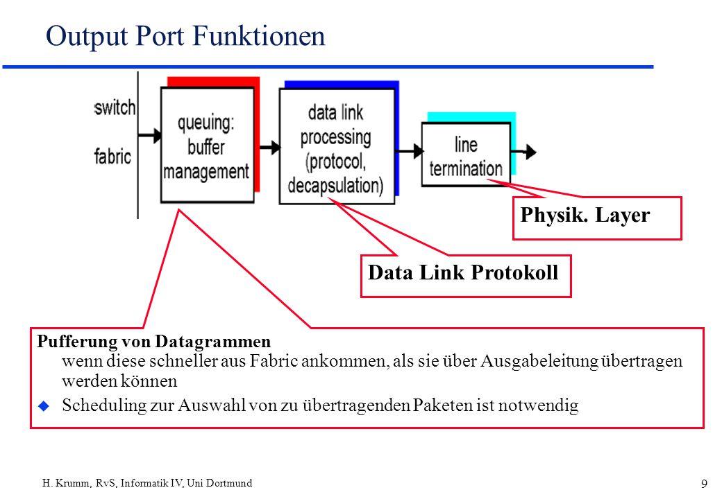 Output Port Funktionen