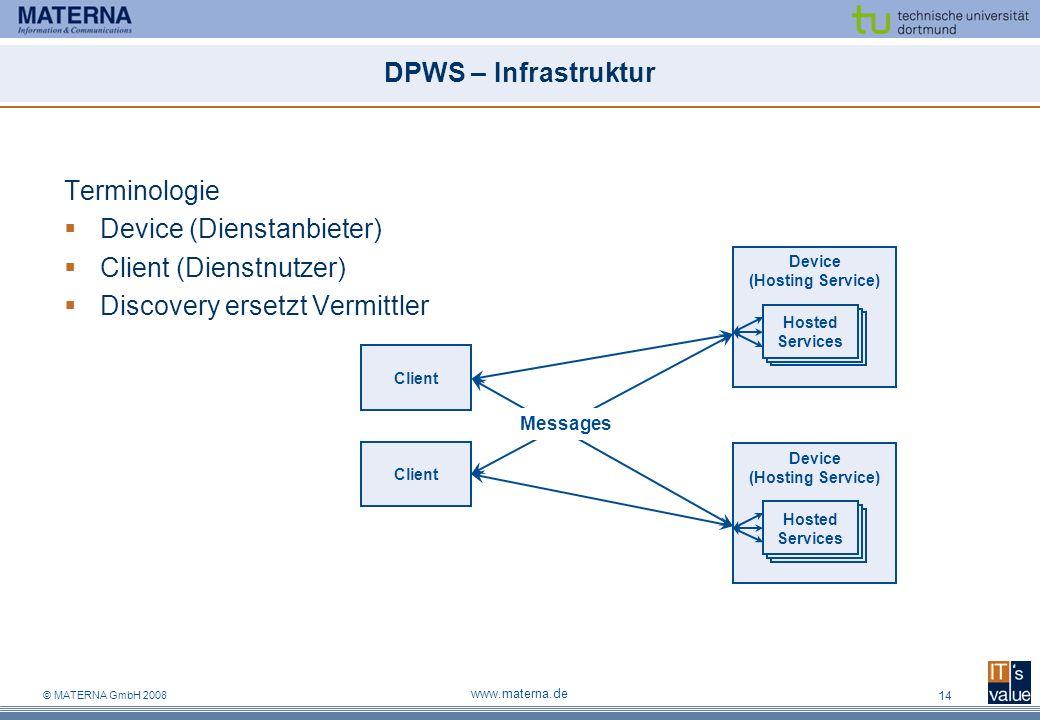 Device (Dienstanbieter) Client (Dienstnutzer)