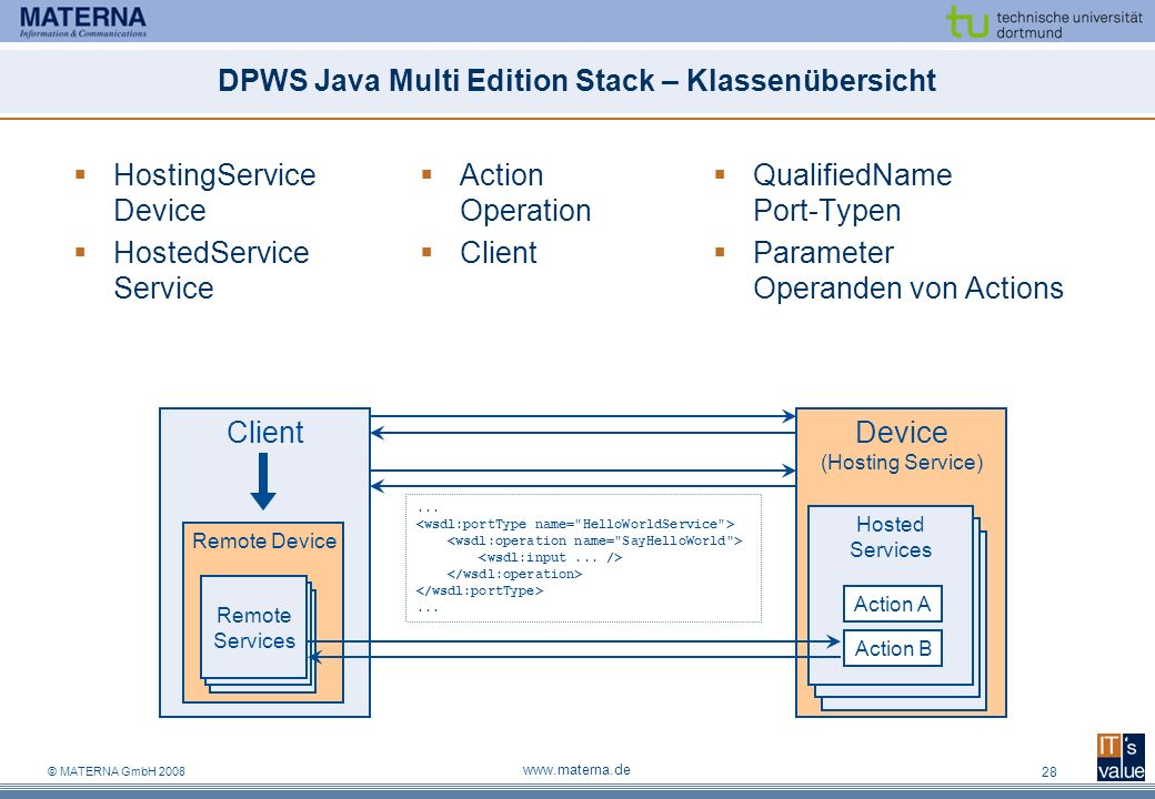 DPWS Java Multi Edition Stack – Klassenübersicht