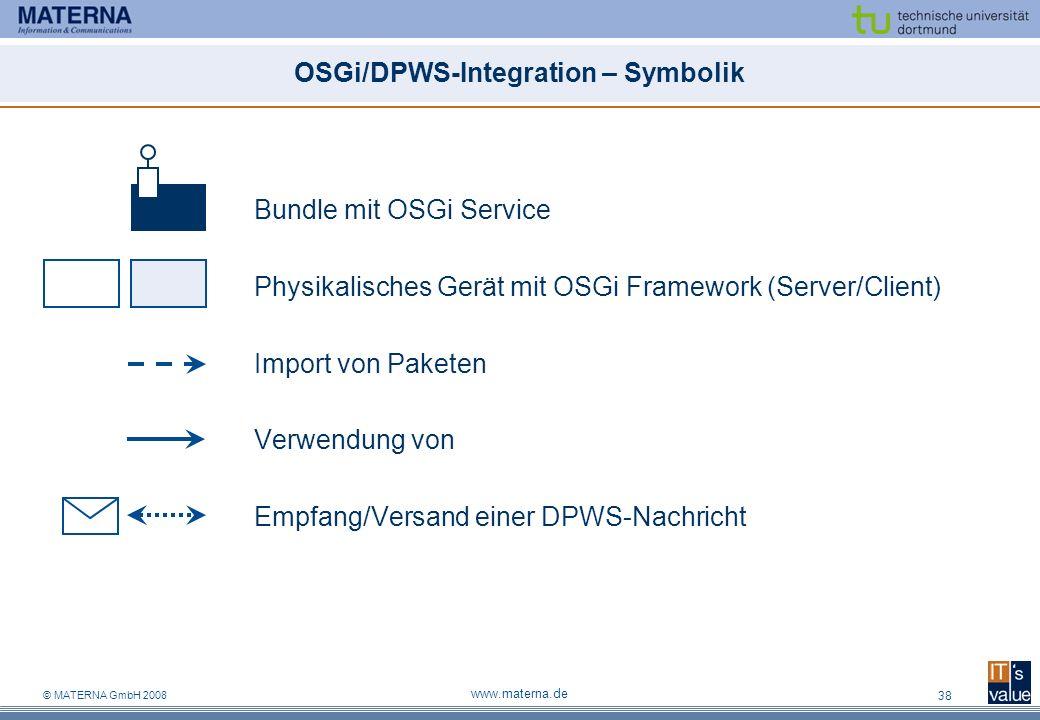 OSGi/DPWS-Integration – Symbolik