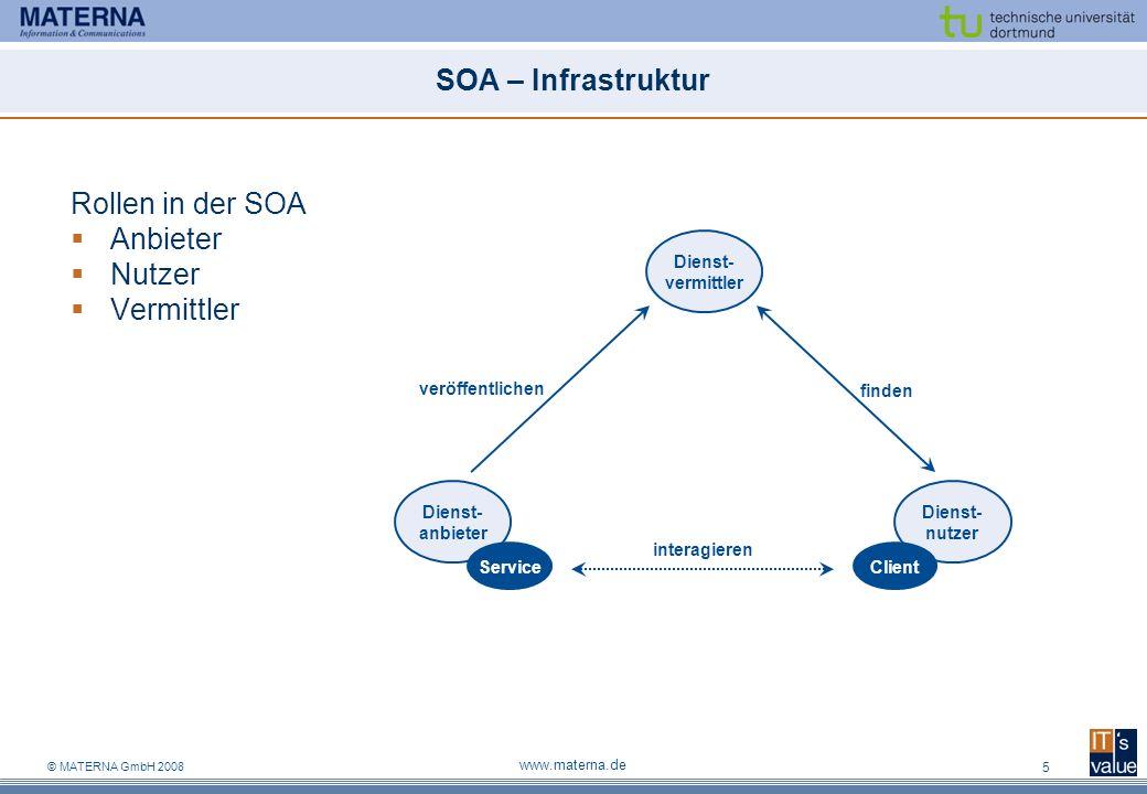 SOA – Infrastruktur Rollen in der SOA Anbieter Nutzer Vermittler