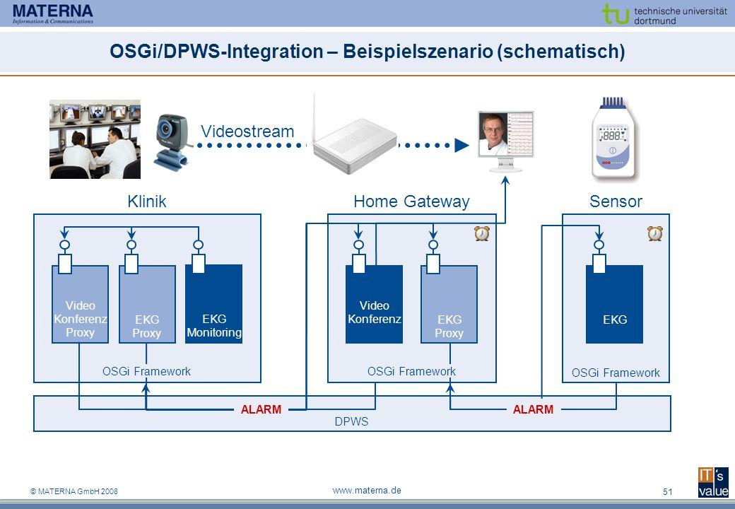 OSGi/DPWS-Integration – Beispielszenario (schematisch)