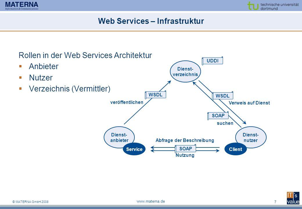 Web Services – Infrastruktur