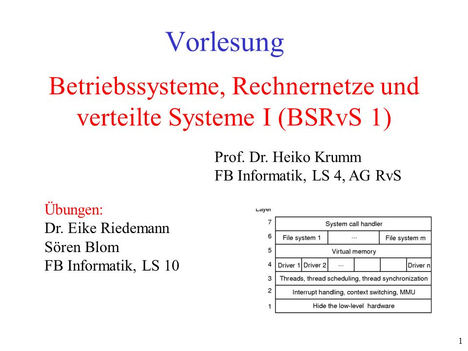 Betriebssysteme, Rechnernetze und verteilte Systeme I (BSRvS 1)