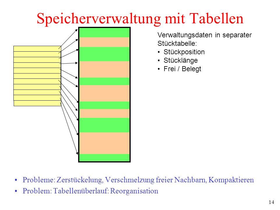 Speicherverwaltung mit Tabellen