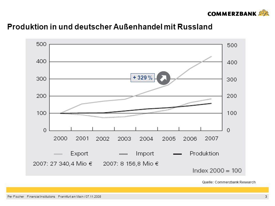 Produktion in und deutscher Außenhandel mit Russland