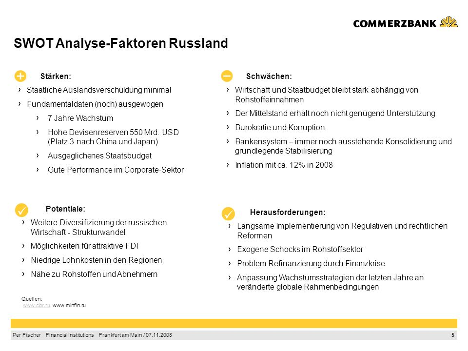 SWOT Analyse-Faktoren Russland