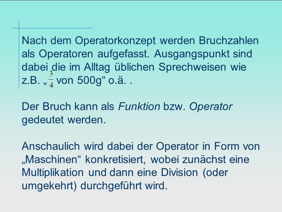 Nach dem Operatorkonzept werden Bruchzahlen als Operatoren aufgefasst