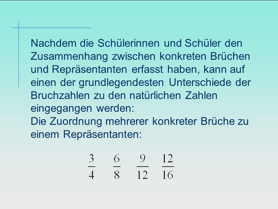 Nachdem die Schülerinnen und Schüler den Zusammenhang zwischen konkreten Brüchen und Repräsentanten erfasst haben, kann auf einen der grundlegendesten Unterschiede der Bruchzahlen zu den natürlichen Zahlen eingegangen werden: Die Zuordnung mehrerer konkreter Brüche zu einem Repräsentanten: