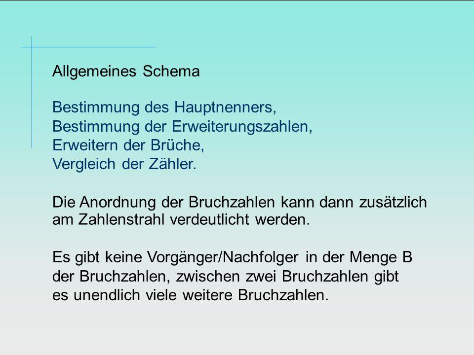 Allgemeines Schema Bestimmung des Hauptnenners, Bestimmung der Erweiterungszahlen, Erweitern der Brüche,