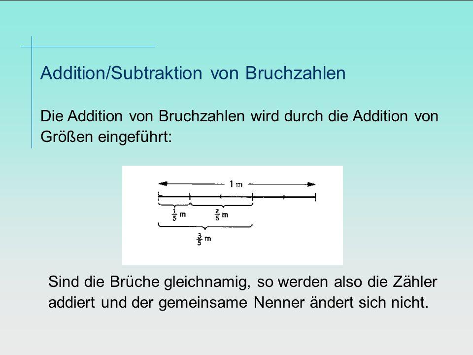 Addition/Subtraktion von Bruchzahlen