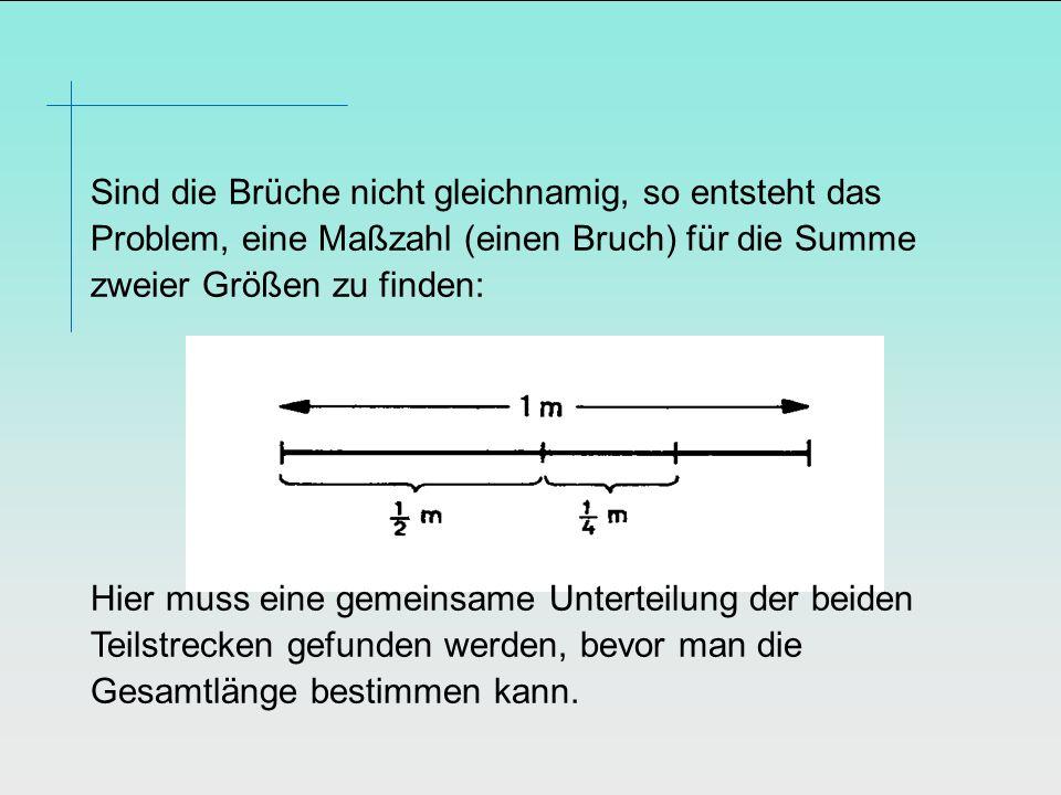 Sind die Brüche nicht gleichnamig, so entsteht das Problem, eine Maßzahl (einen Bruch) für die Summe zweier Größen zu finden: