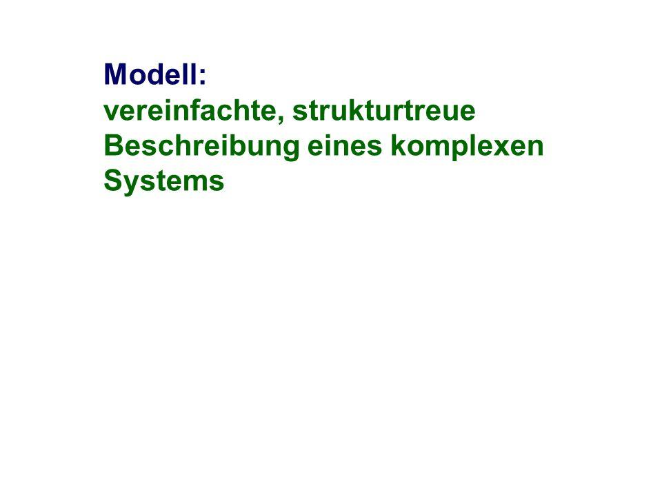 Modell: vereinfachte, strukturtreue Beschreibung eines komplexen Systems