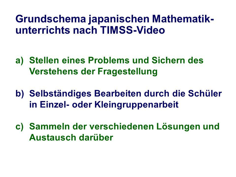 Grundschema japanischen Mathematik- unterrichts nach TIMSS-Video
