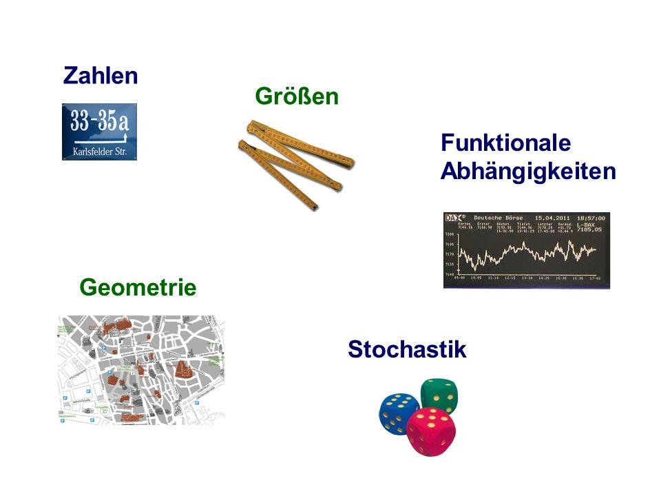 Zahlen Größen Funktionale Abhängigkeiten Geometrie Stochastik