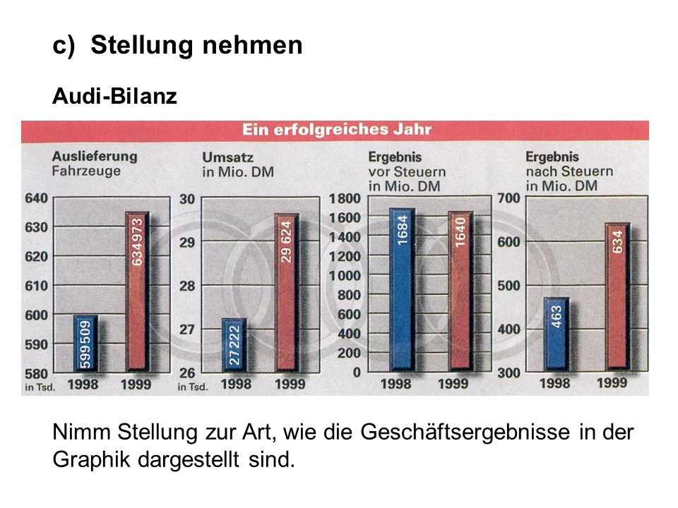 c) Stellung nehmen Audi-Bilanz